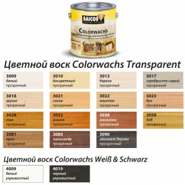 Saicos Colorwachs (Германия)